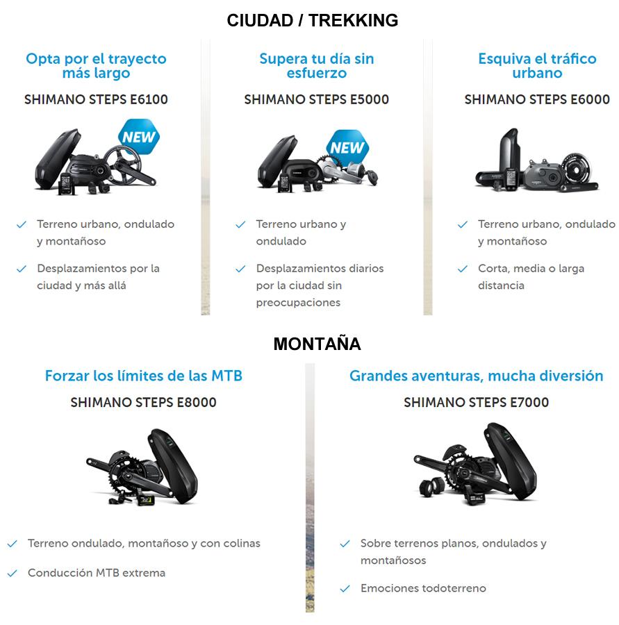 Tipos de Motor Shimano Steps